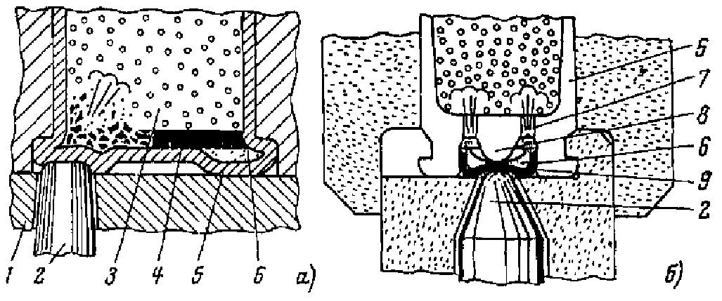 Схема воспламенения порохового